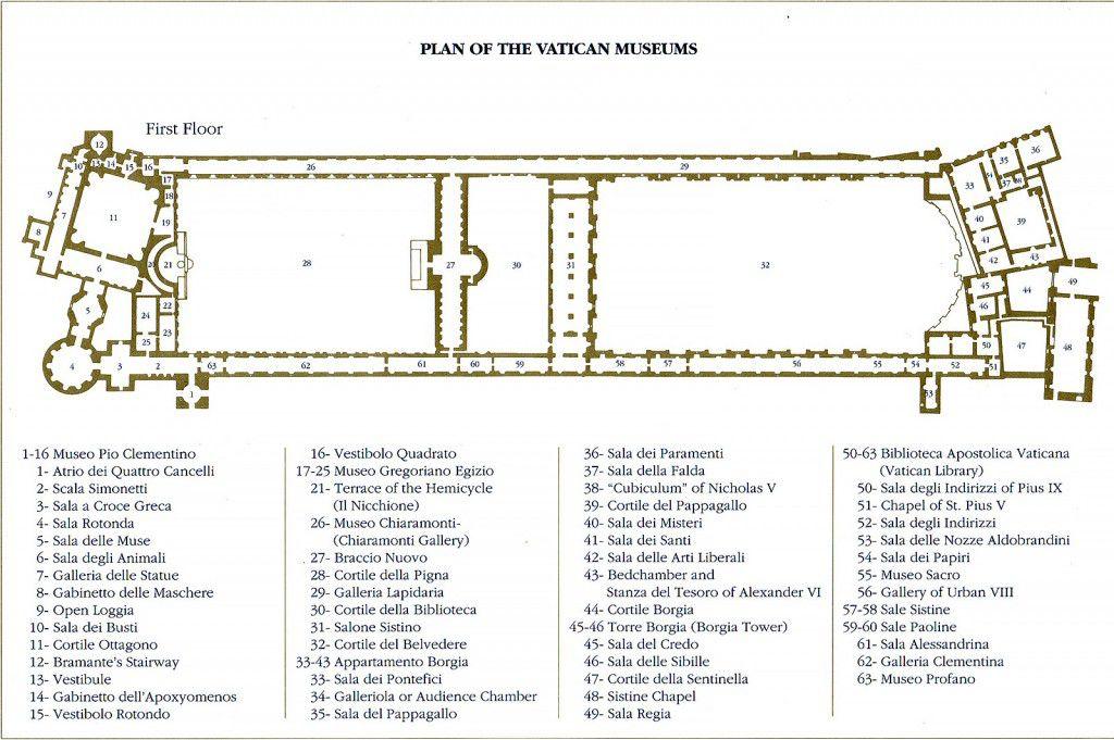 Vatican Museum floor plan